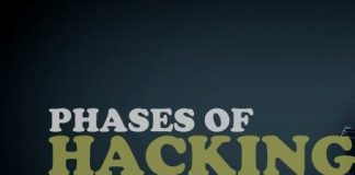 phases of hacking